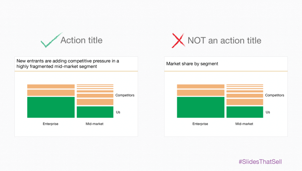 PowerPoint action titles