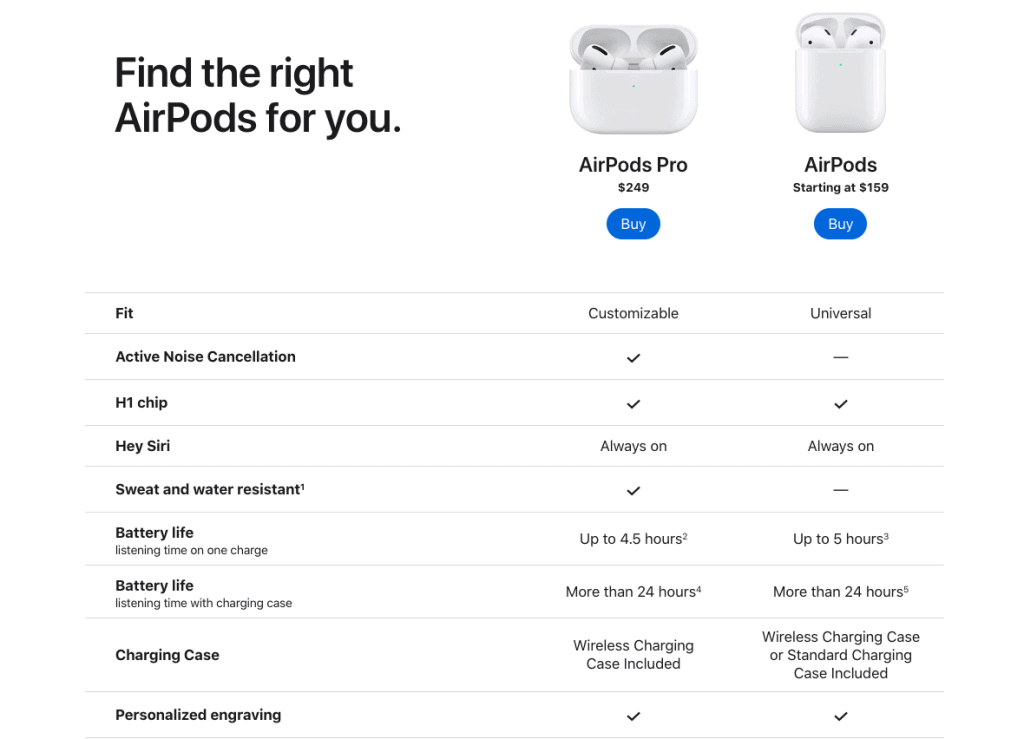 Apple Airpod features