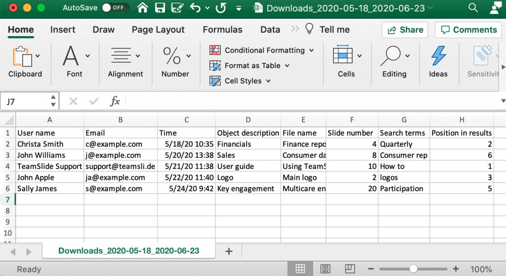 Slide library downloads report in TeamSlide