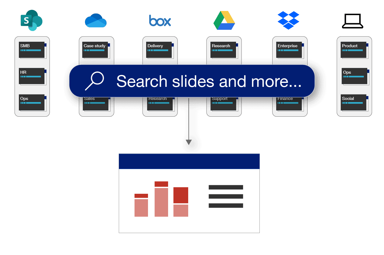 Connect your slide library SharePoint, Box, OneDrive, Google Drive, Dropbox - or search your computer