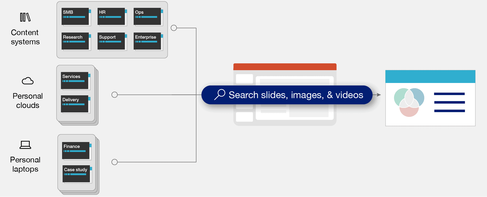 Search your content management system using TeamSlide