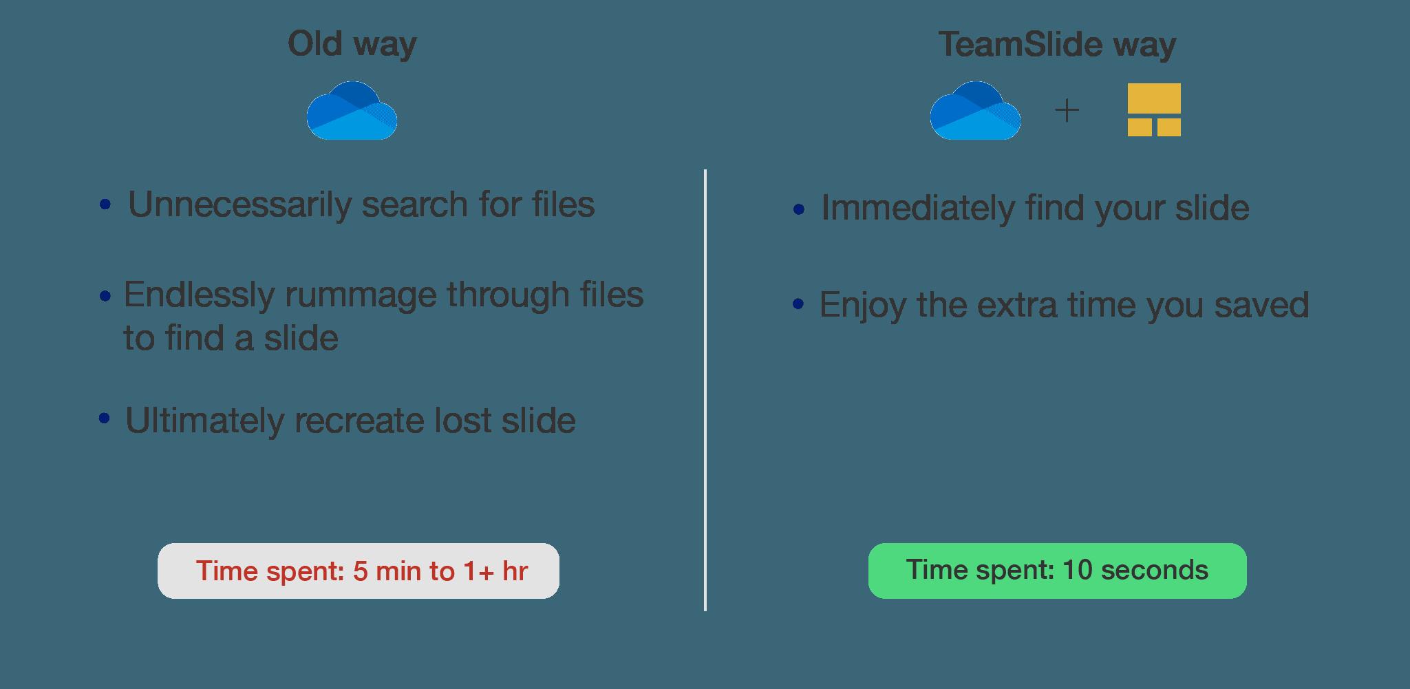 TeamSlide Personal OneDrive search